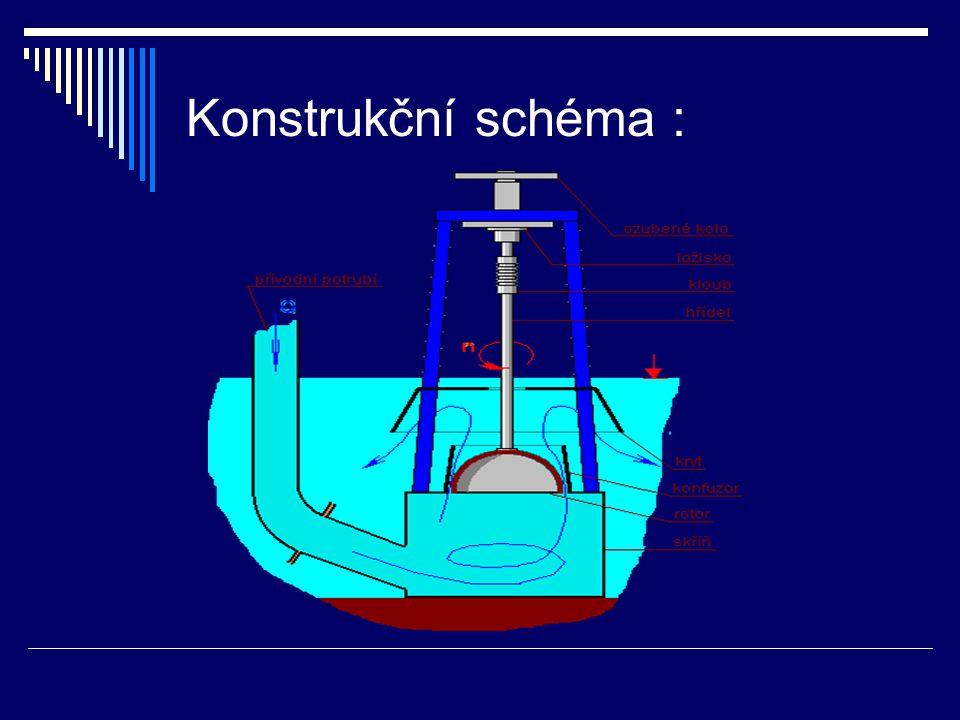 Konstrukční schéma :