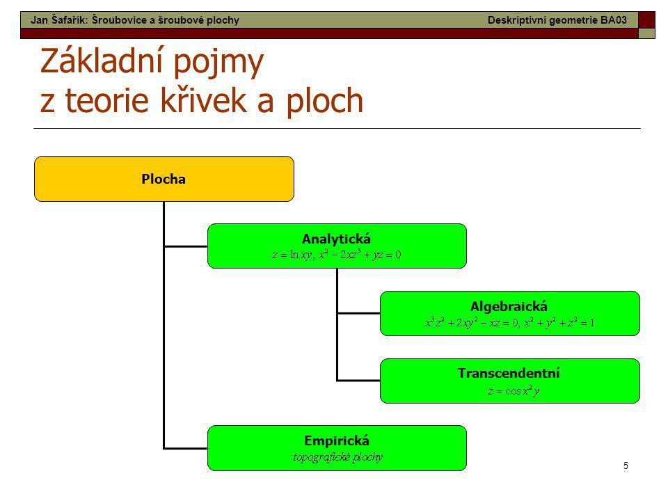 26 Turning Torso Jan Šafařík: Šroubovice a šroubové plochyDeskriptivní geometrie BA03