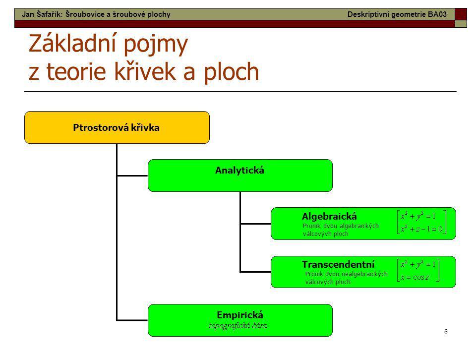 6 Ptrostorová křivka Analytická Empirická Algebraická Pronik dvou algebraických válcovývh ploch Transcendentní Pronik dvou nealgebraických válcových p