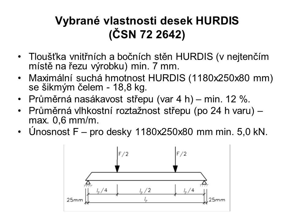 Vybrané vlastnosti desek HURDIS (ČSN 72 2642) Tloušťka vnitřních a bočních stěn HURDIS (v nejtenčím místě na řezu výrobku) min. 7 mm. Maximální suchá
