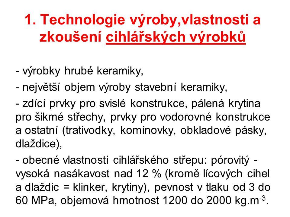 1. Technologie výroby,vlastnosti a zkoušení cihlářských výrobků - výrobky hrubé keramiky, - největší objem výroby stavební keramiky, - zdící prvky pro