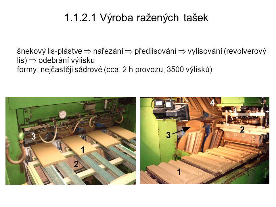 1.1.2.1 Výroba ražených tašek šnekový lis-plástve  nařezání  předlisování  vylisování (revolverový lis)  odebrání výlisku formy: nejčastěji sádrov