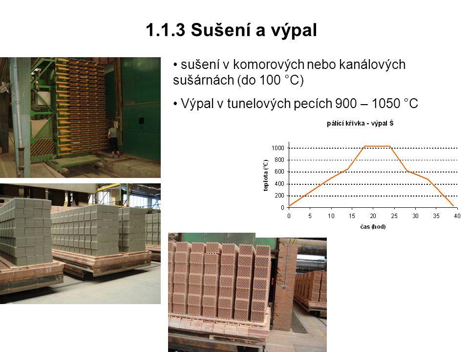 1.1.3 Sušení a výpal sušení v komorových nebo kanálových sušárnách (do 100 °C) Výpal v tunelových pecích 900 – 1050 °C