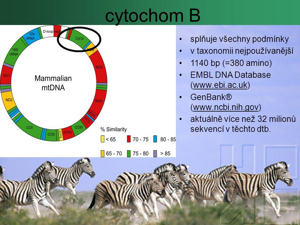 cytochom B splňuje všechny podmínky v taxonomii nejpoužívanější 1140 bp (=380 amino) EMBL DNA Database (www.ebi.ac.uk) GenBank® (www.ncbi.nih.gov) aktuálně více než 32 milionů sekvencí v těchto dtb.