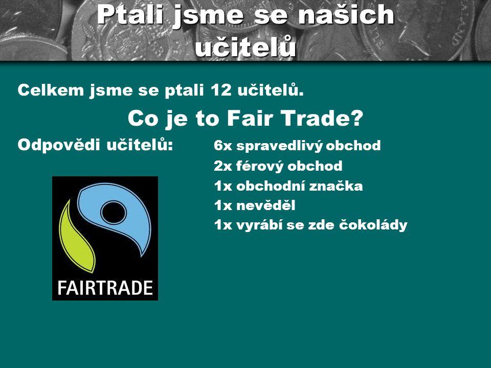 Ptali jsme se našich učitelů Celkem jsme se ptali 12 učitelů. Co je to Fair Trade? Odpovědi učitelů: 6x spravedlivý obchod 2x férový obchod 1x obchodn