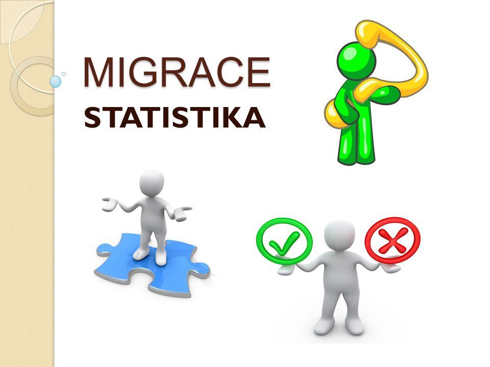 MIGRACE STATISTIKA
