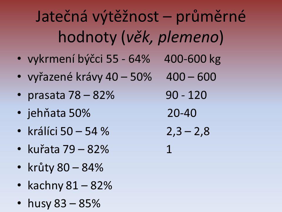 Jatečná výtěžnost – průměrné hodnoty (věk, plemeno) vykrmení býčci 55 - 64% 400-600 kg vyřazené krávy 40 – 50% 400 – 600 prasata 78 – 82% 90 - 120 jehňata 50% 20-40 králíci 50 – 54 % 2,3 – 2,8 kuřata 79 – 82% 1 krůty 80 – 84% kachny 81 – 82% husy 83 – 85%