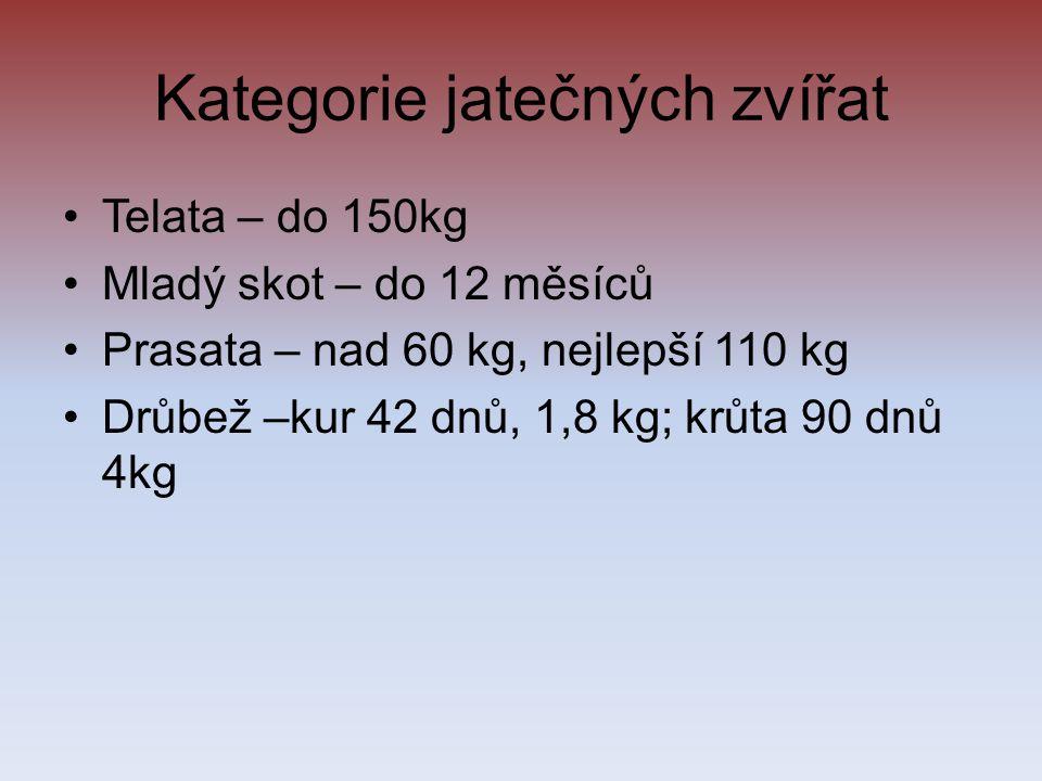 Kategorie jatečných zvířat Telata – do 150kg Mladý skot – do 12 měsíců Prasata – nad 60 kg, nejlepší 110 kg Drůbež –kur 42 dnů, 1,8 kg; krůta 90 dnů 4kg