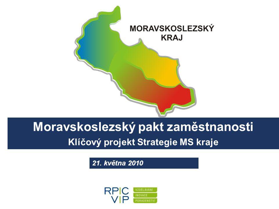 Moravskoslezský pakt zaměstnanosti Klíčový projekt Strategie MS kraje 21. května 2010