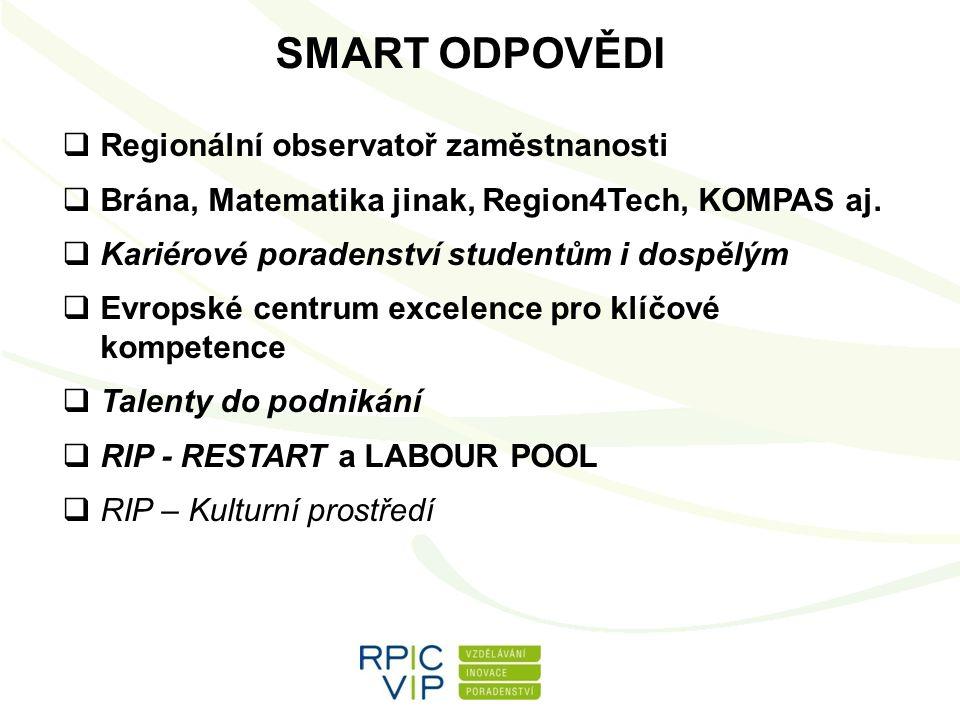 SMART ODPOVĚDI  Regionální observatoř zaměstnanosti  Brána, Matematika jinak, Region4Tech, KOMPAS aj.