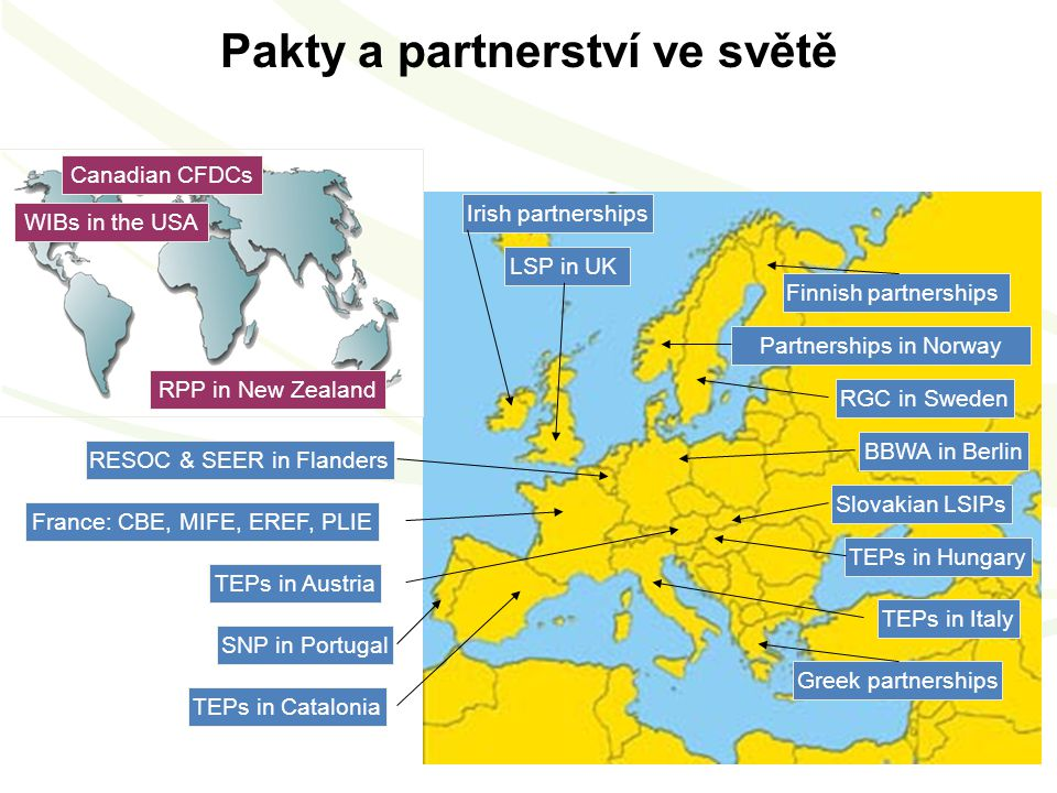 TEPs in Austria Canadian CFDCs BBWA in Berlin Greek partnerships TEPs in Hungary Irish partnerships France: CBE, MIFE, EREF, PLIE Slovakian LSIPs SNP in Portugal Partnerships in Norway RPP in New Zealand TEPs in Catalonia WIBs in the USA TEPs in Italy LSP in UK RESOC & SEER in Flanders Finnish partnerships RGC in Sweden Pakty a partnerství ve světě