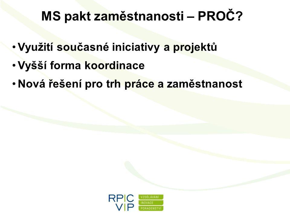 MS pakt zaměstnanosti – PROČ.