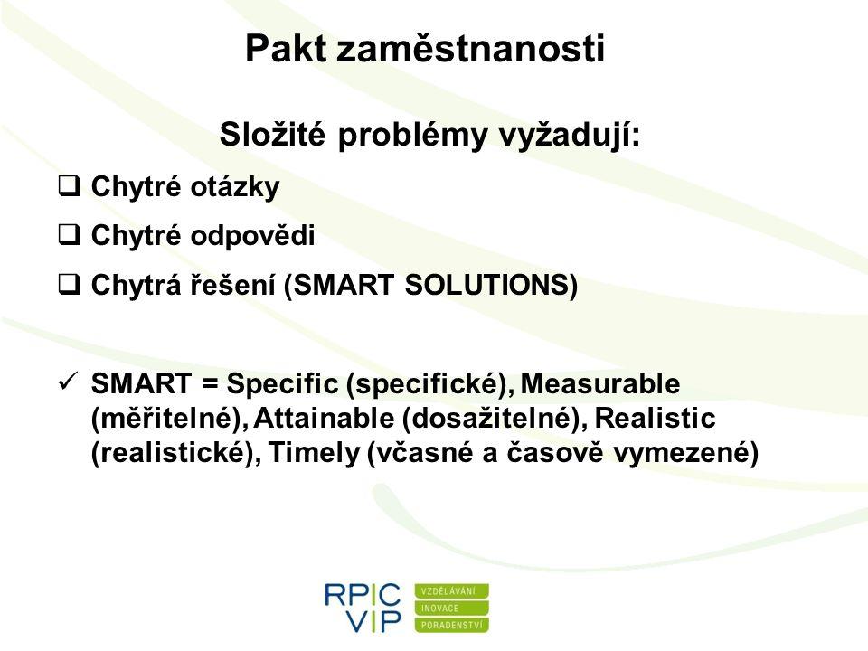 Pakt zaměstnanosti Složité problémy vyžadují:  Chytré otázky  Chytré odpovědi  Chytrá řešení (SMART SOLUTIONS) SMART = Specific (specifické), Measurable (měřitelné), Attainable (dosažitelné), Realistic (realistické), Timely (včasné a časově vymezené)