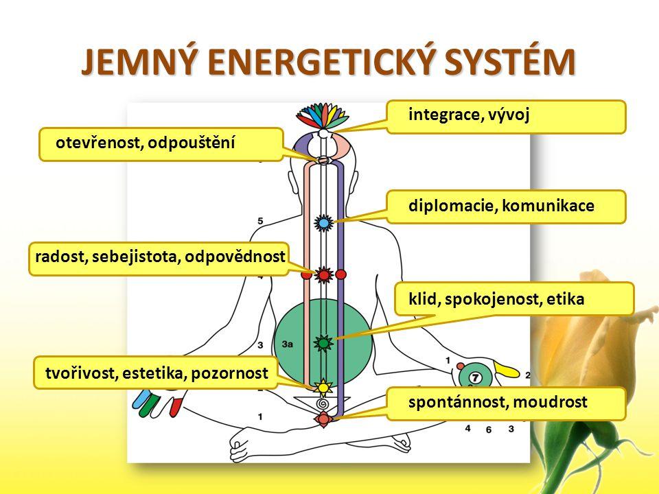 JEMNÝ ENERGETICKÝ SYSTÉM spontánnost, moudrost tvořivost, estetika, pozornost klid, spokojenost, etika otevřenost, odpouštění radost, sebejistota, odp