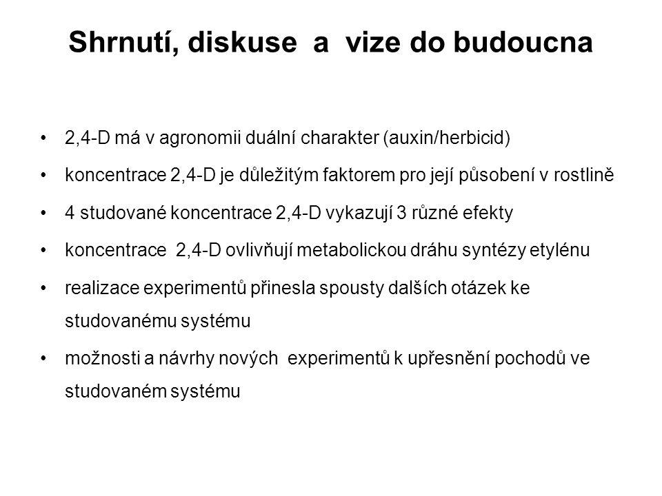 Shrnutí, diskuse a vize do budoucna 2,4-D má v agronomii duální charakter (auxin/herbicid) koncentrace 2,4-D je důležitým faktorem pro její působení v