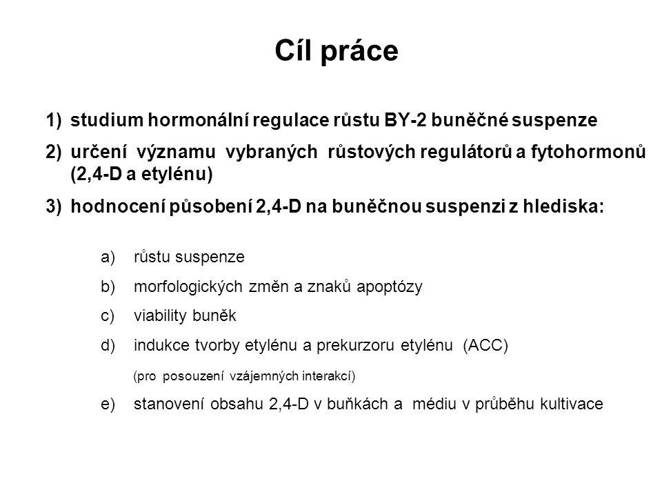 1)studium hormonální regulace růstu BY-2 buněčné suspenze 2)určení významu vybraných růstových regulátorů a fytohormonů (2,4-D a etylénu) 3)hodnocení