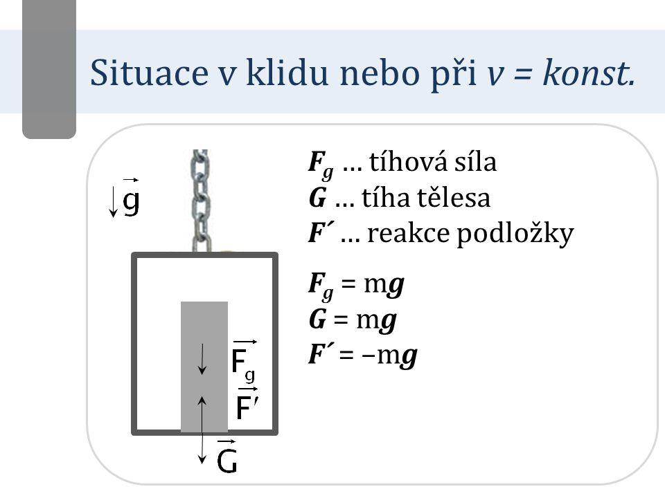 » Odmaturuj z fyziky, DIDAKTIS, 2006 » Zdroje: