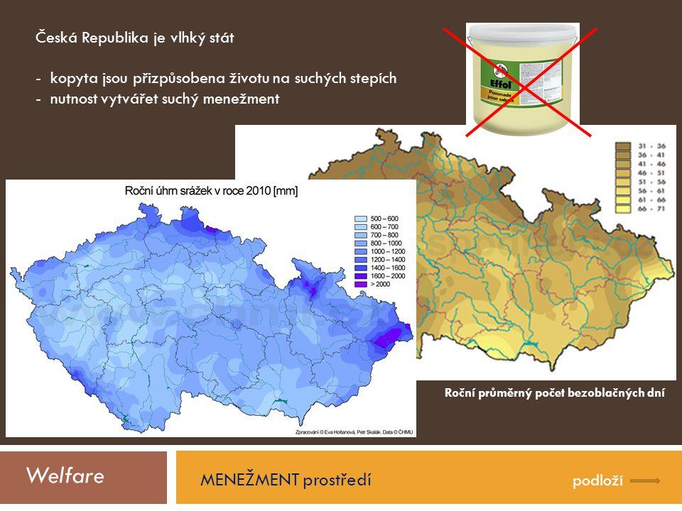 Welfare MENEŽMENT prostředí podloží Roční průměrný počet bezoblačných dní Česká Republika je vlhký stát - kopyta jsou přizpůsobena životu na suchých stepích - nutnost vytvářet suchý menežment