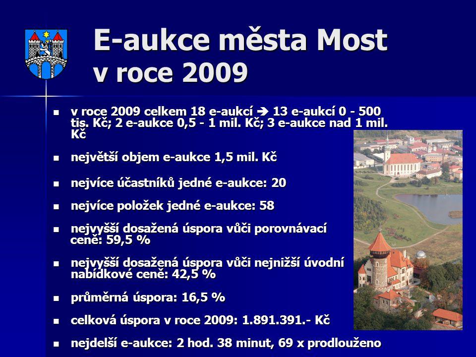 E-aukce města Most v roce 2009 v roce 2009 celkem 18 e-aukcí  13 e-aukcí 0 - 500 tis. Kč; 2 e-aukce 0,5 - 1 mil. Kč; 3 e-aukce nad 1 mil. Kč v roce 2