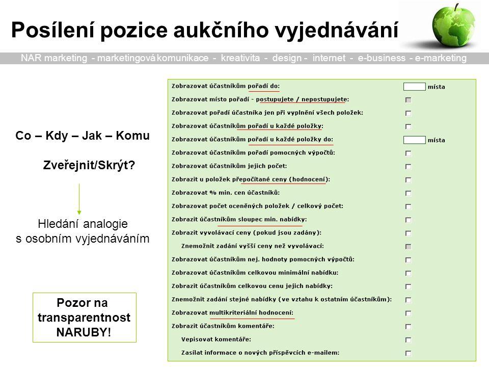 Posílení pozice aukčního vyjednávání Co – Kdy – Jak – Komu Zveřejnit/Skrýt.