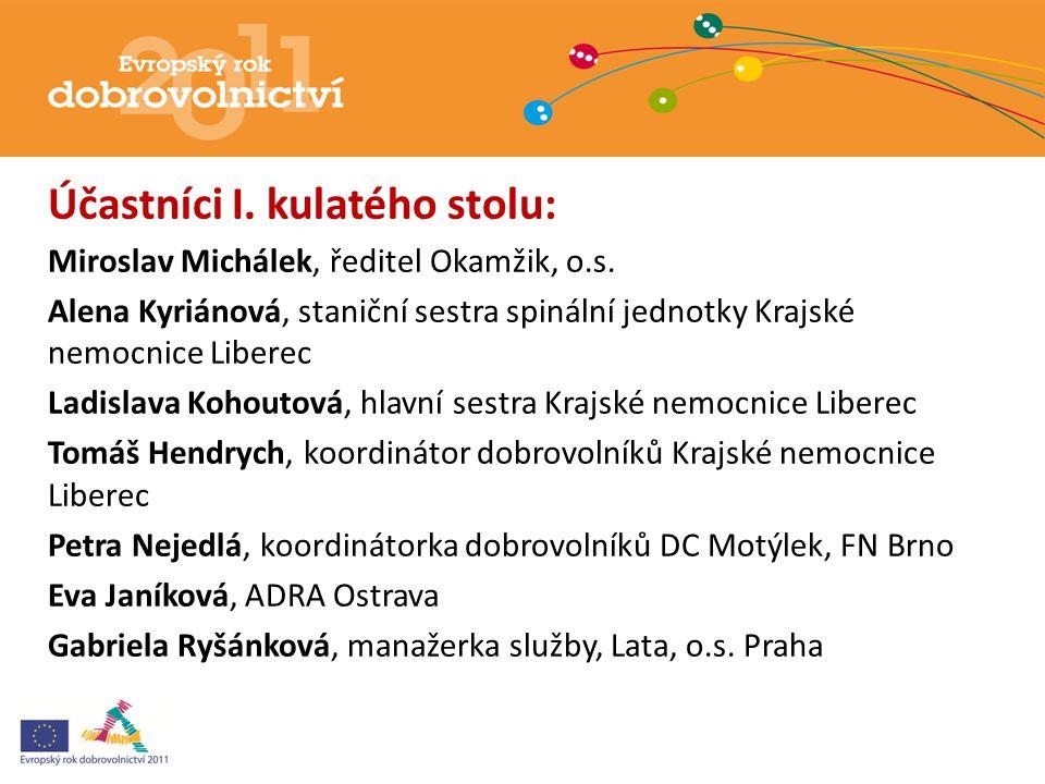 Účastníci I. kulatého stolu: Miroslav Michálek, ředitel Okamžik, o.s.
