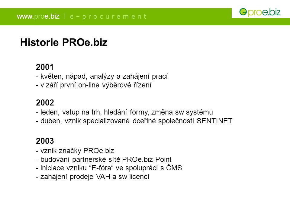 www.proe.biz l e – p r o c u r e m e n t Historie PROe.biz 2001 - květen, nápad, analýzy a zahájení prací - v září první on-line výběrové řízení 2002 - leden, vstup na trh, hledání formy, změna sw systému - duben, vznik specializované dceřiné společnosti SENTINET 2003 - vznik značky PROe.biz - budování partnerské sítě PROe.biz Point - iniciace vzniku E-fóra ve spolupráci s ČMS - zahájení prodeje VAH a sw licencí