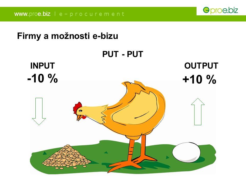 www.proe.biz l e – p r o c u r e m e n t Firmy a možnosti e-bizu PUT - PUT OUTPUT +10 % INPUT -10 %