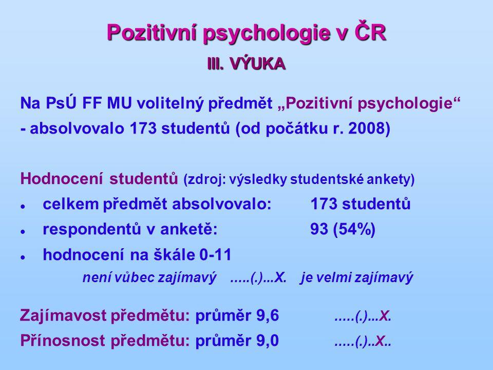 """Pozitivní psychologie v ČR III. VÝUKA Na PsÚ FF MU volitelný předmět """"Pozitivní psychologie"""" - absolvovalo 173 studentů (od počátku r. 2008) Hodnocení"""