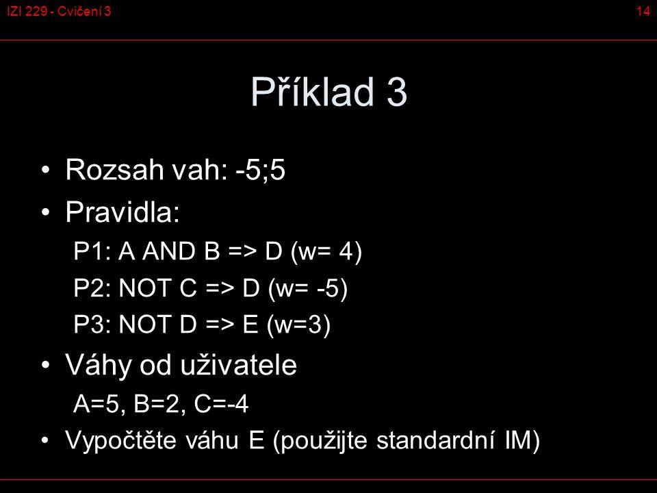 14IZI 229 - Cvičení 3 Příklad 3 Rozsah vah: -5;5 Pravidla: P1: A AND B => D (w= 4) P2: NOT C => D (w= -5) P3: NOT D => E (w=3) Váhy od uživatele A=5, B=2, C=-4 Vypočtěte váhu E (použijte standardní IM)