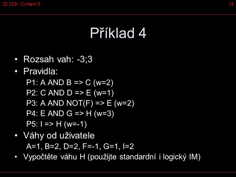 15IZI 229 - Cvičení 3 Příklad 4 Rozsah vah: -3;3 Pravidla: P1: A AND B => C (w=2) P2: C AND D => E (w=1) P3: A AND NOT(F) => E (w=2) P4: E AND G => H (w=3) P5: I => H (w=-1) Váhy od uživatele A=1, B=2, D=2, F=-1, G=1, I=2 Vypočtěte váhu H (použijte standardní i logický IM)