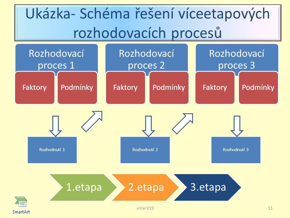 Ukázka- Schéma řešení víceetapových rozhodovacích procesů Rozhodovací proces 1 FaktoryPodmínky Rozhodovací proces 2 FaktoryPodmínky Rozhodovací proces 3 FaktoryPodmínky xmark1911 Rozhodnutí 1Rozhodnutí 2Rozhodnutí 3 1.etapa2.etapa3.etapa