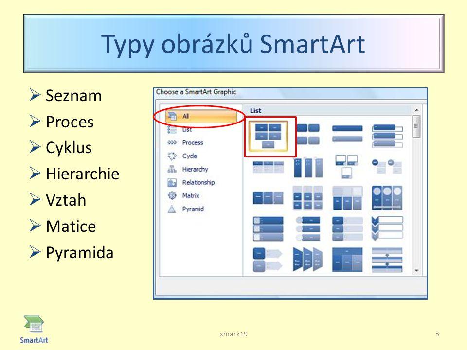 Typy obrázků SmartArt  Seznam  Proces  Cyklus  Hierarchie  Vztah  Matice  Pyramida 3xmark19