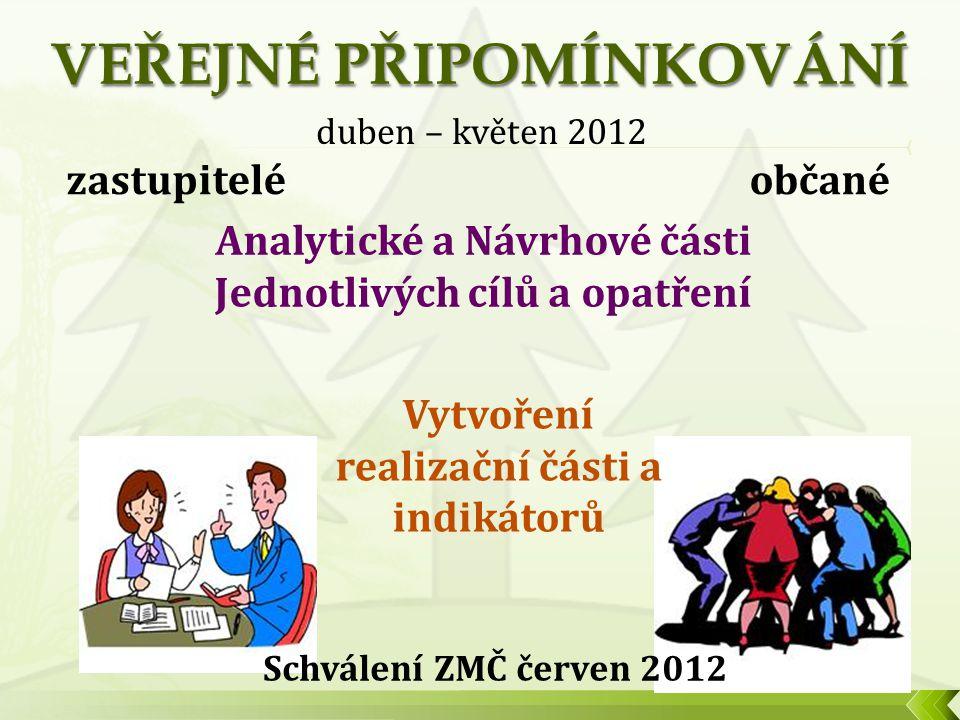 zastupitelé občané Analytické a Návrhové části Jednotlivých cílů a opatření Vytvoření realizační části a indikátorů duben – květen 2012 Schválení ZMČ