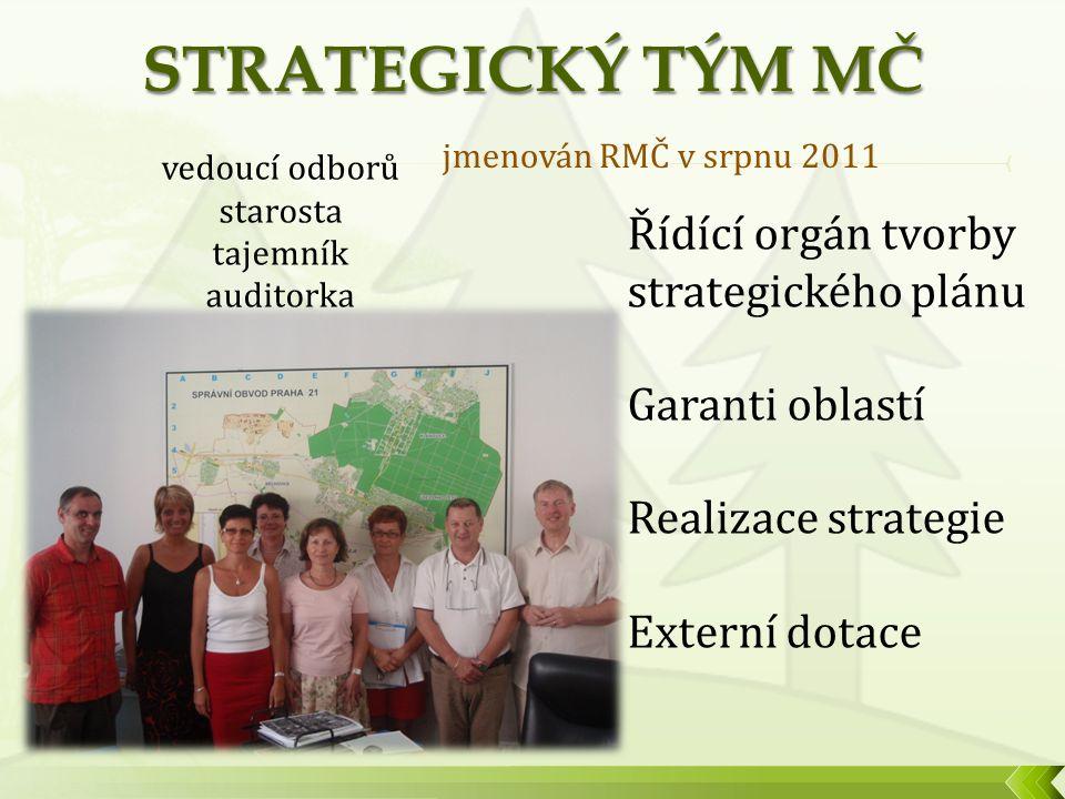 vedoucí odborů starosta tajemník auditorka Řídící orgán tvorby strategického plánu Garanti oblastí Realizace strategie Externí dotace jmenován RMČ v srpnu 2011
