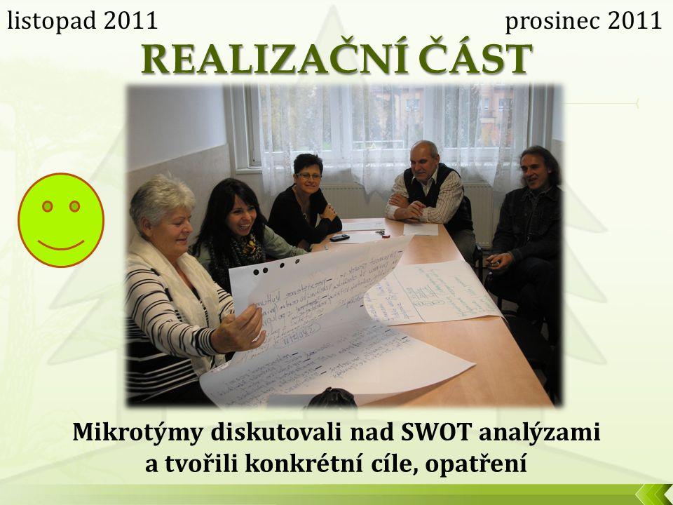 Mikrotýmy diskutovali nad SWOT analýzami a tvořili konkrétní cíle, opatření listopad 2011prosinec 2011