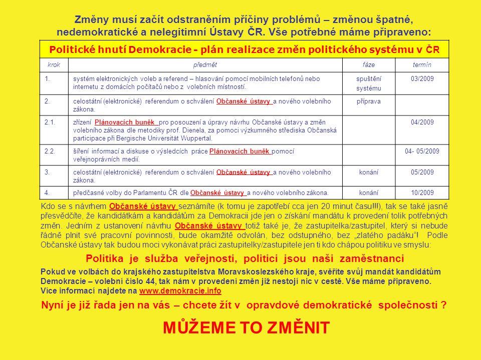 Změny musí začít odstraněním příčiny problémů – změnou špatné, nedemokratické a nelegitimní Ústavy ČR.