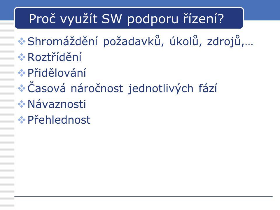 Proč využít SW podporu řízení?  Shromáždění požadavků, úkolů, zdrojů,…  Roztřídění  Přidělování  Časová náročnost jednotlivých fází  Návaznosti 
