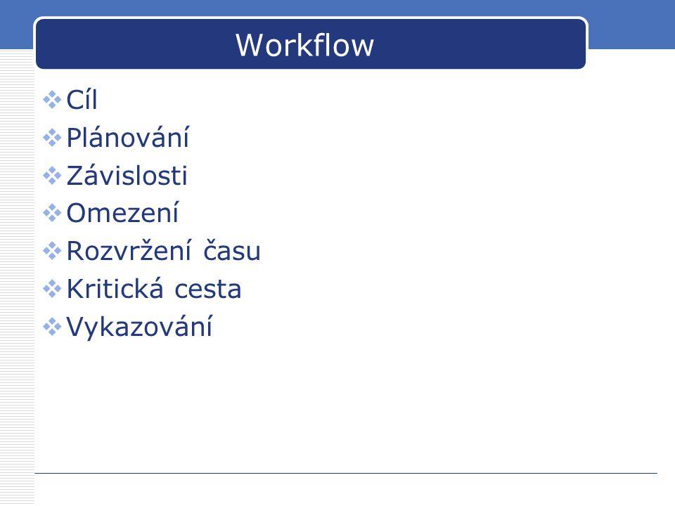 Workflow  Cíl  Plánování  Závislosti  Omezení  Rozvržení času  Kritická cesta  Vykazování