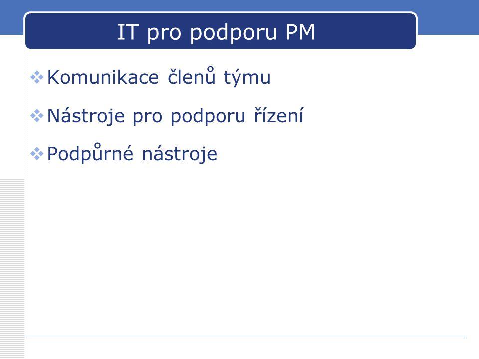 IT pro podporu PM  Komunikace členů týmu  Nástroje pro podporu řízení  Podpůrné nástroje