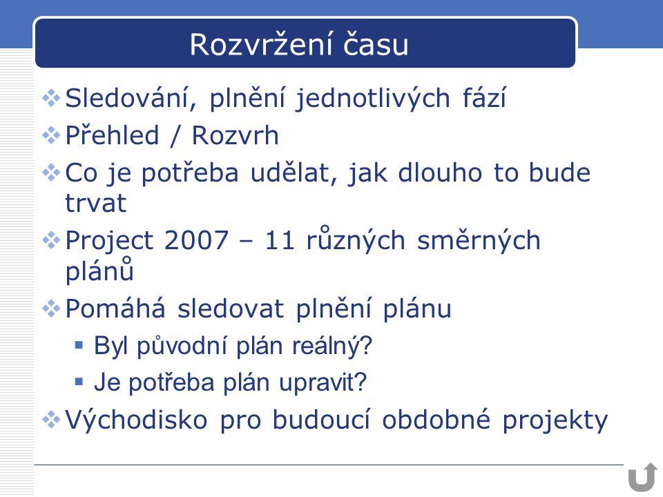 Rozvržení času  Sledování, plnění jednotlivých fází  Přehled / Rozvrh  Co je potřeba udělat, jak dlouho to bude trvat  Project 2007 – 11 různých směrných plánů  Pomáhá sledovat plnění plánu  Byl původní plán reálný.