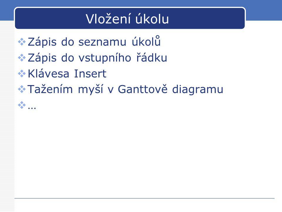 Vložení úkolu  Zápis do seznamu úkolů  Zápis do vstupního řádku  Klávesa Insert  Tažením myší v Ganttově diagramu  …