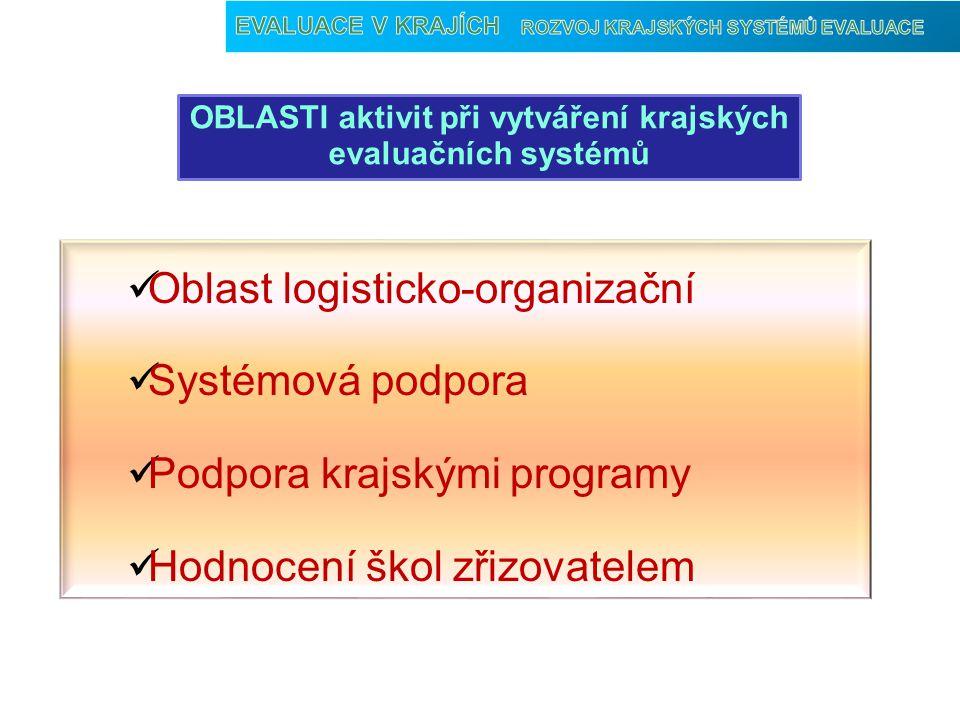 OBLASTI aktivit při vytváření krajských evaluačních systémů Oblast logisticko-organizační Systémová podpora Podpora krajskými programy Hodnocení škol zřizovatelem