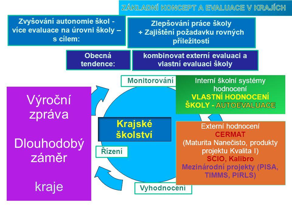 PISA 2006 Výsledky žáků a index ESCS v krajích ČR (přírodovědná gramotnost), zdroj ÚIV PRŮMĚR ČR