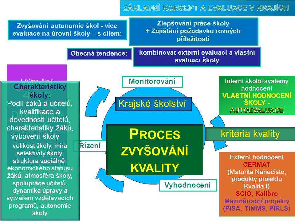 Úspěšnost podle krajů v měření dovedností v českém jazyce, matematice a ve studijních dovednostech v 9.tř.