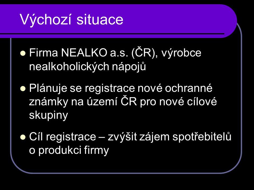 Výchozí situace Firma NEALKO a.s.