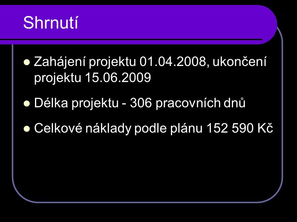 Shrnutí Zahájení projektu 01.04.2008, ukončení projektu 15.06.2009 Délka projektu - 306 pracovních dnů Celkové náklady podle plánu 152 590 Kč