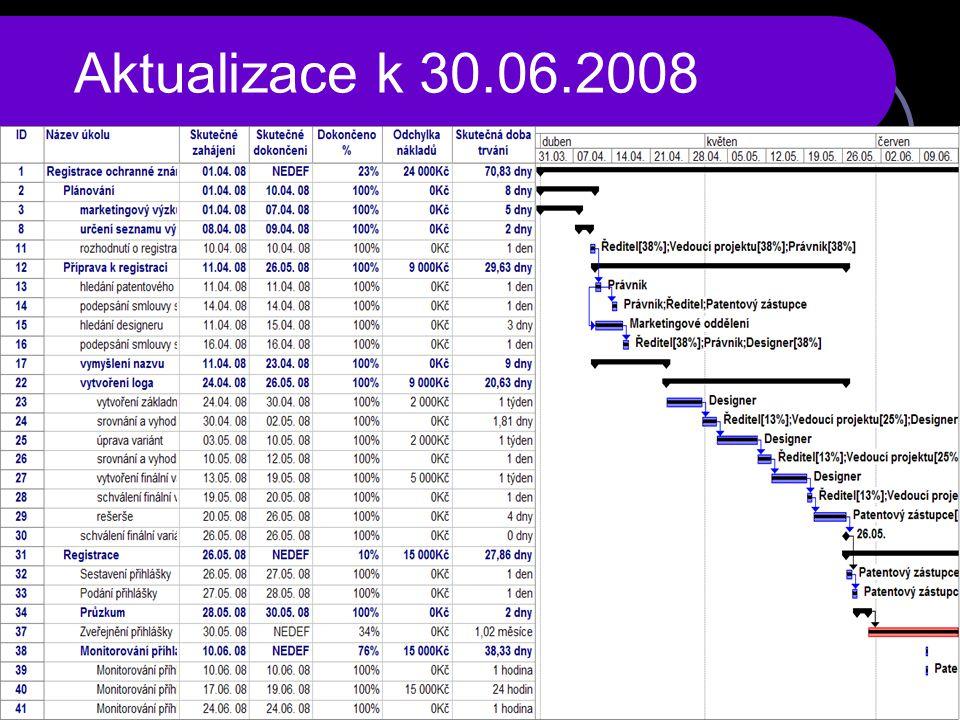 Aktualizace k 30.06.2008