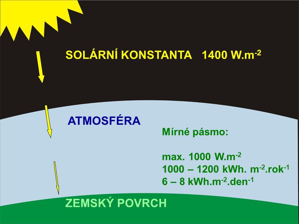 SOLÁRNÍ KONSTANTA 1400 W.m -2 ATMOSFÉRA ZEMSKÝ POVRCH Mírné pásmo: max. 1000 W.m -2 1000 – 1200 kWh. m -2.rok -1 6 – 8 kWh.m -2.den -1
