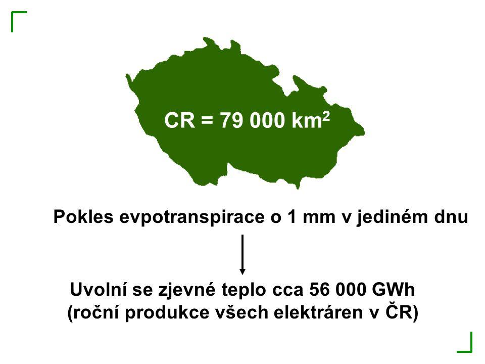 CR = 79 000 km 2 Pokles evpotranspirace o 1 mm v jediném dnu Uvolní se zjevné teplo cca 56 000 GWh (roční produkce všech elektráren v ČR)