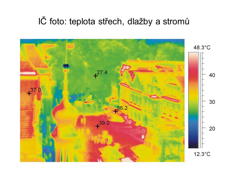 IČ foto: teplota střech, dlažby a stromů